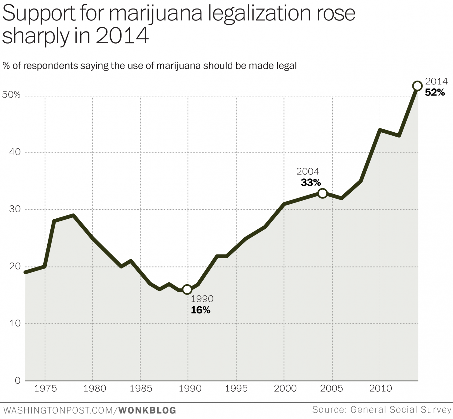 a description of marijuana prohibitions effect on the public Find out more about the history of prohibition, including videos, interesting articles 1919, the 18th amendment went into effect a year later.